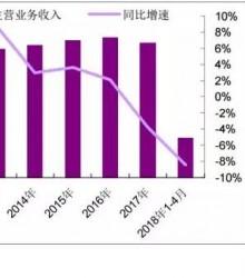 2018年中国皮革行业市场现状分析