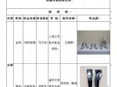 """第二十二届""""新濠畔•真皮标志杯"""" 中国国际鞋类设计大赛决赛评选结果公示"""