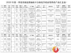 注意!14批兽药产品被官方列入黑名单